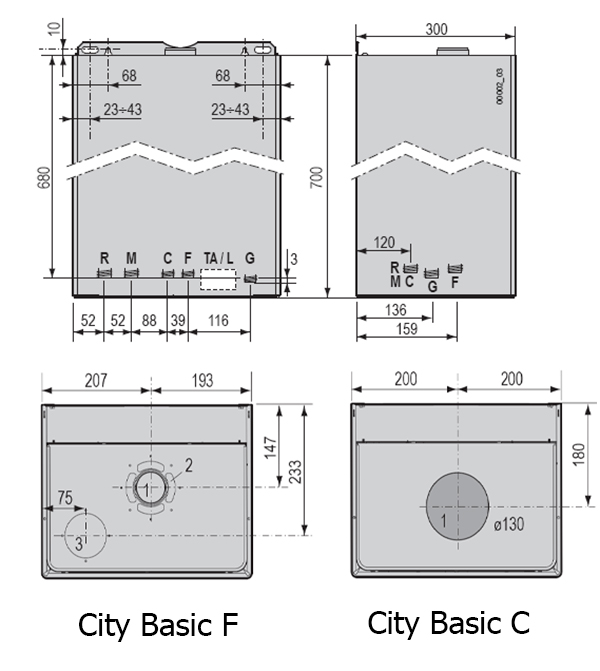 Котел italtherm city basic 24 f инструкция