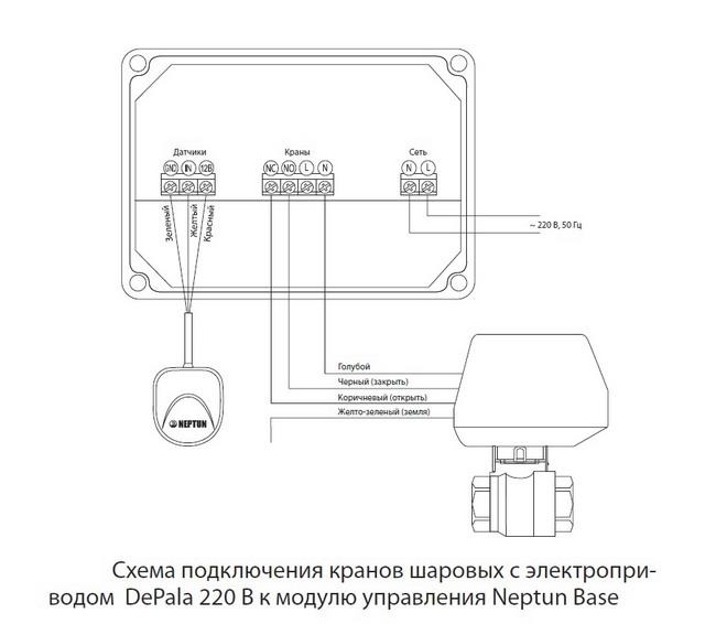 подключение электропривода шарового крана