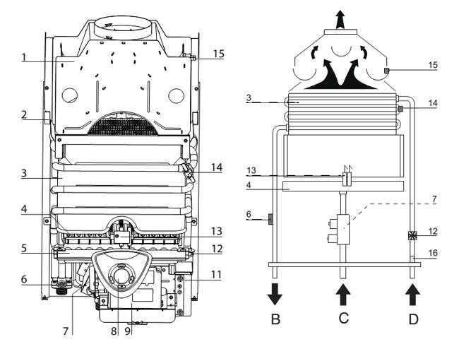 Гидравлическая схема FAST EVO